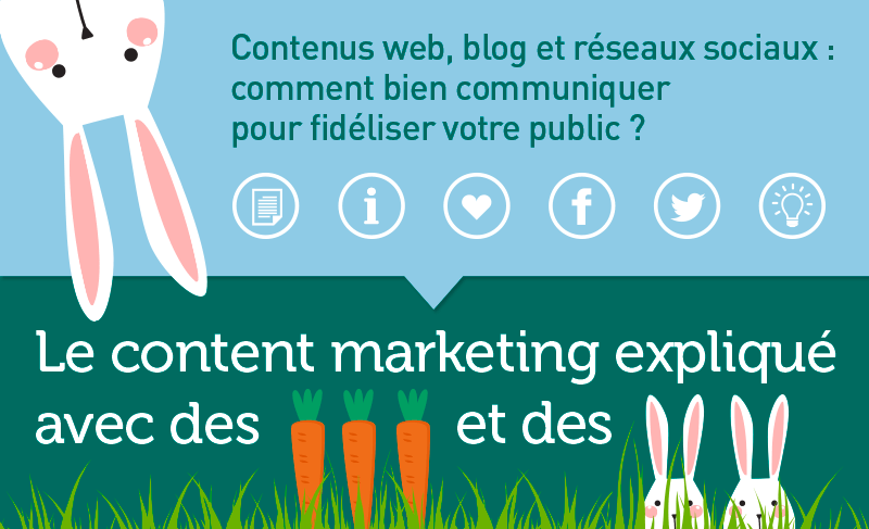 Le Content Marketing expliqué en infographie