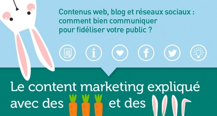 Le content marketing expliqué avec des carottes et des lapins !