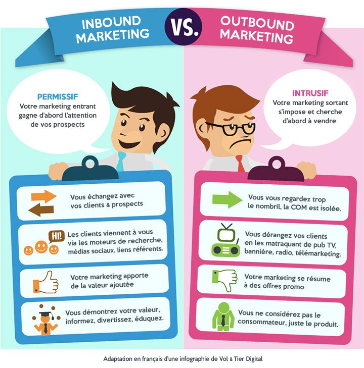 Les différences entre inbound marketing et outbound marketing