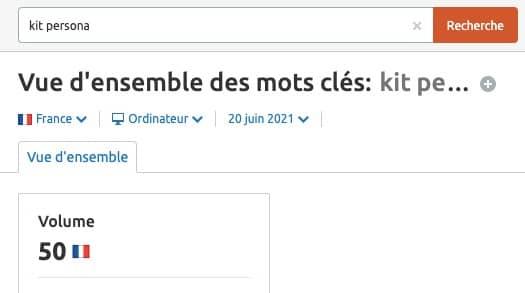 volume de recherche pour le mot-clé « kit persona »